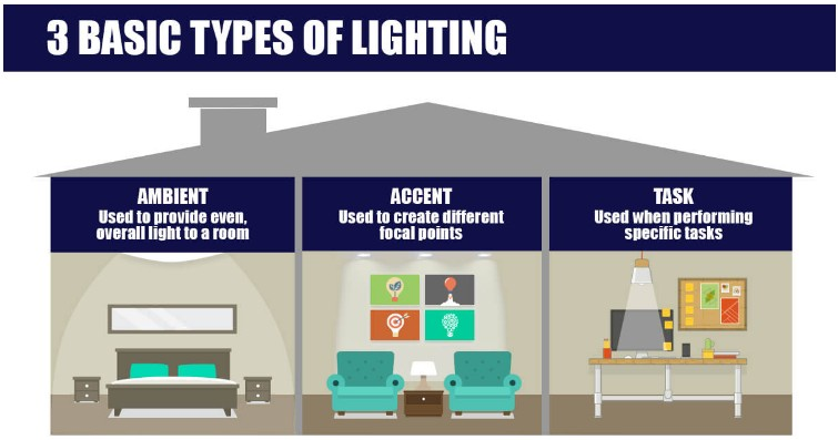 4 Ways to Improve Home Office Lighting-TIECO