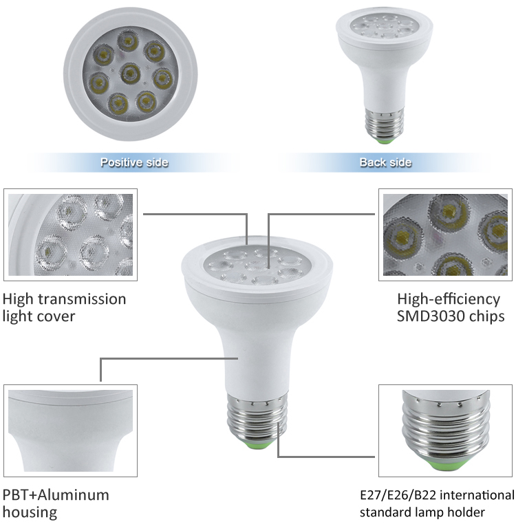 PAR20 LED Bulbs Replacement LED Small Spotlight Lamps 8W-TIECO
