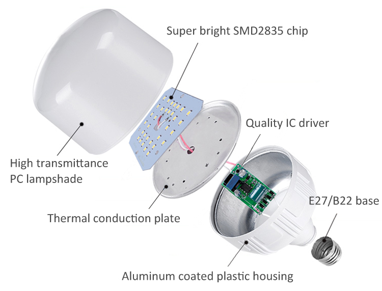 T Series E27/B22 LED Bulb Light-TIECO
